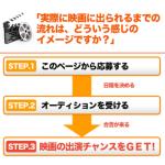 【年齢・経験不問】映画出演者募集!新人発掘プロジェクト2015